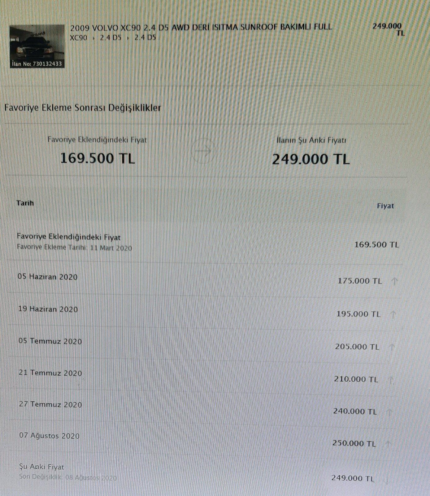 53243