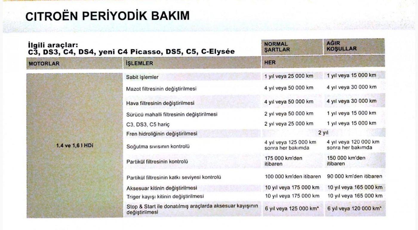 5847c8be9245e_C-ElyseePeriyodikBakm.thumb.JPG.8825619cd37a2e05f120d80490672413.JPG