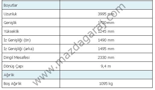 Kütüphane - Mazda MX-5  2005-2015  Teknik ve Donanım Özellikleri2.png