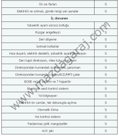 Kütüphane - Mazda MX-5  2005-2015  Teknik ve Donanım Özellikleri7.png