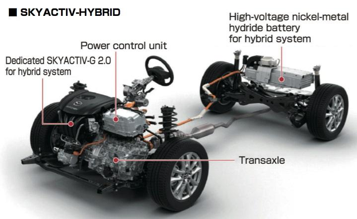 mazda hybrid.jpg
