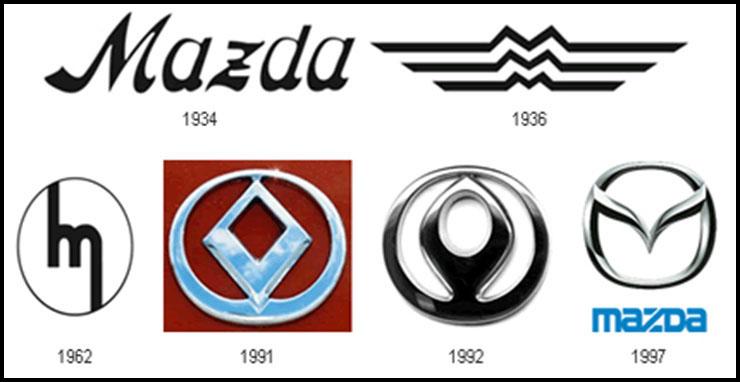 Mazda-logo-change.jpg